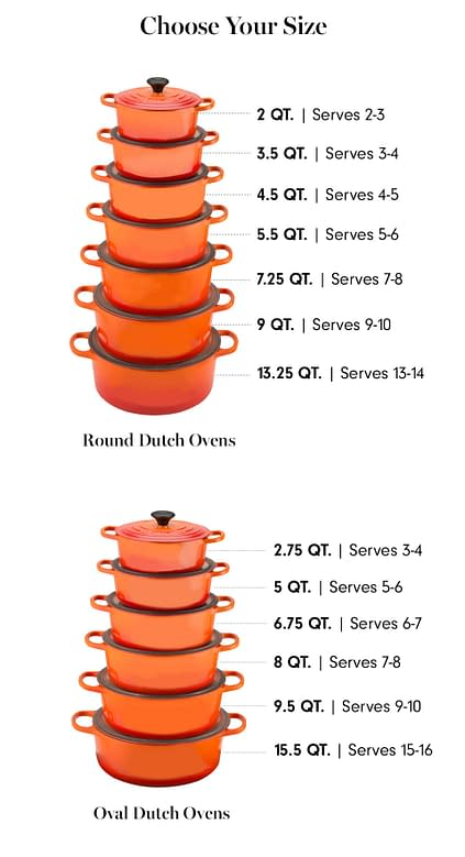 What Size Dutch Oven Should I Get? 3