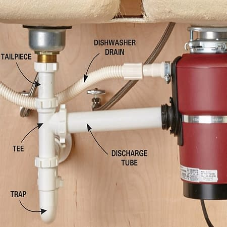 Plumb a Kitchen Sink With Disposal and Dishwasher 3