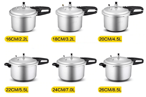 What Size Pressure Cooker Do I Need? 2